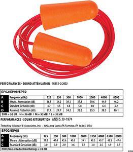 Portwest EP08 - Corded PU Foam Ear Plug (200)