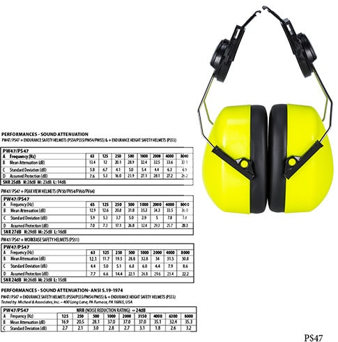 Portwest PS47 - Hi-Vis Clip-On Ear Protector