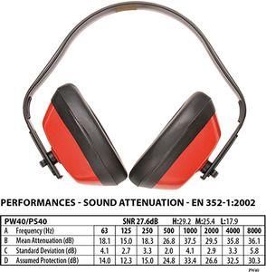 Portwest PW40 - Classic Ear Muffs EN352