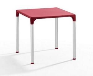 SDM - ELIANA table