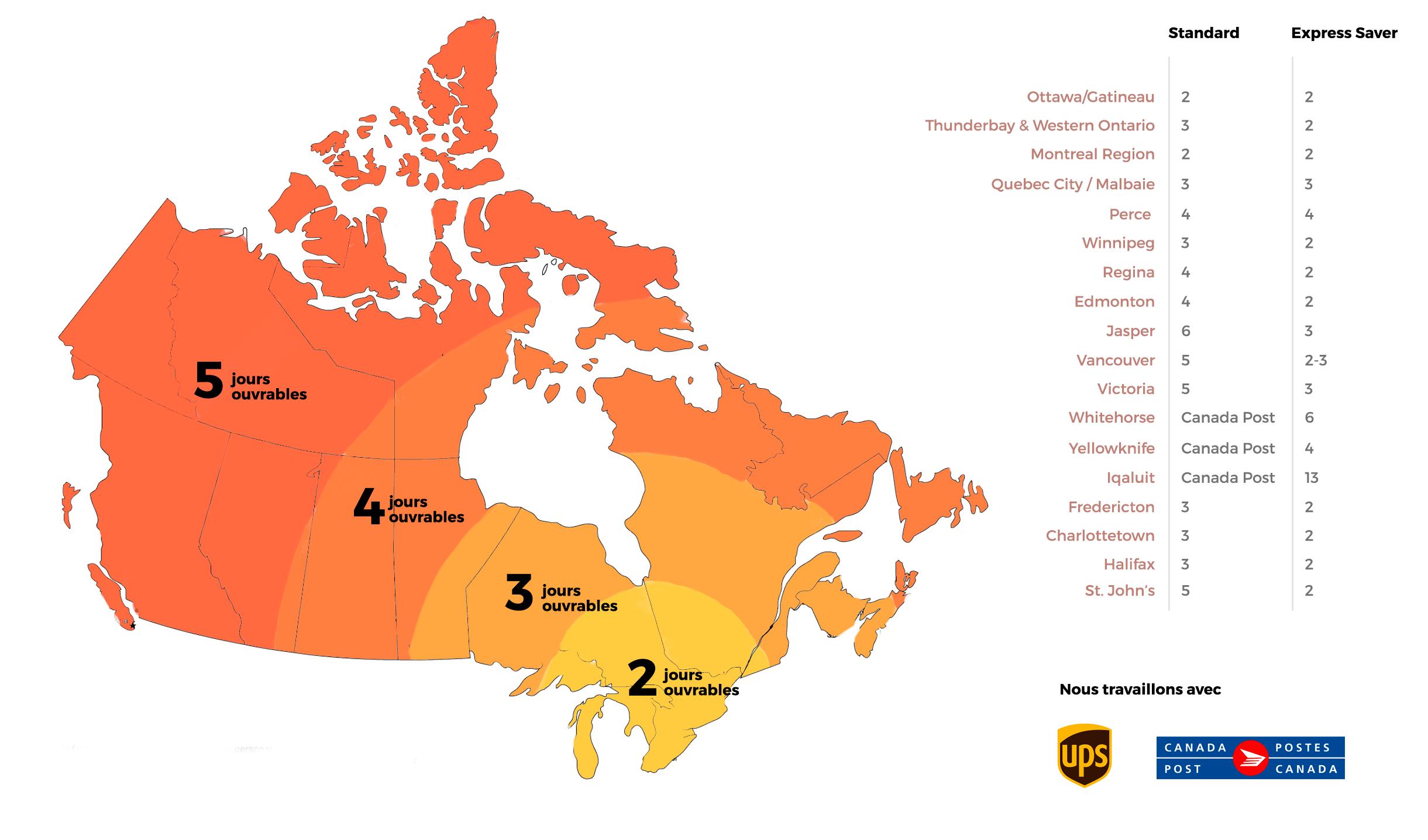 Canada délais de livraison